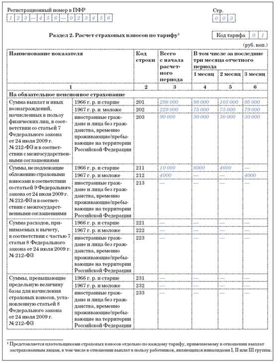 Отчет По Есв В Днр Бланк Скачать